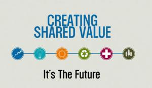 SharingValue